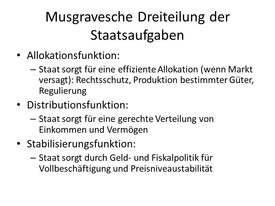 Musgravesche Dreiteilung der Staatsaufgaben Allokationsfunktion: – Staat sorgt für eine effiziente Allokation (wenn Markt versagt): Rechtsschutz, Prod