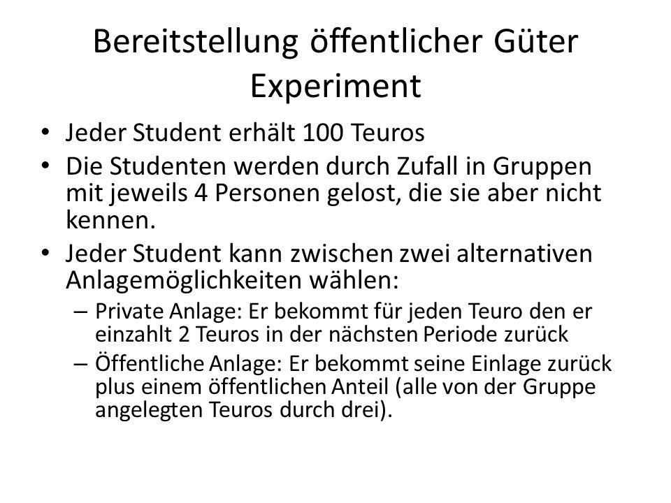 Bereitstellung öffentlicher Güter Experiment Jeder Student erhält 100 Teuros Die Studenten werden durch Zufall in Gruppen mit jeweils 4 Personen gelos