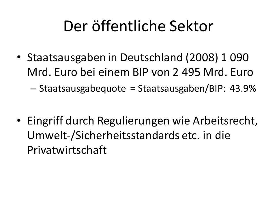 Der öffentliche Sektor Staatsausgaben in Deutschland (2008) 1 090 Mrd. Euro bei einem BIP von 2 495 Mrd. Euro – Staatsausgabequote = Staatsausgaben/BI