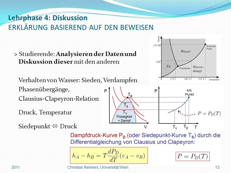 Lehrphase 4: Diskussion ERKLÄRUNG BASIEREND AUF DEN BEWEISEN > Studierende: Analysieren der Daten und Diskussion dieser mit den anderen Verhalten von