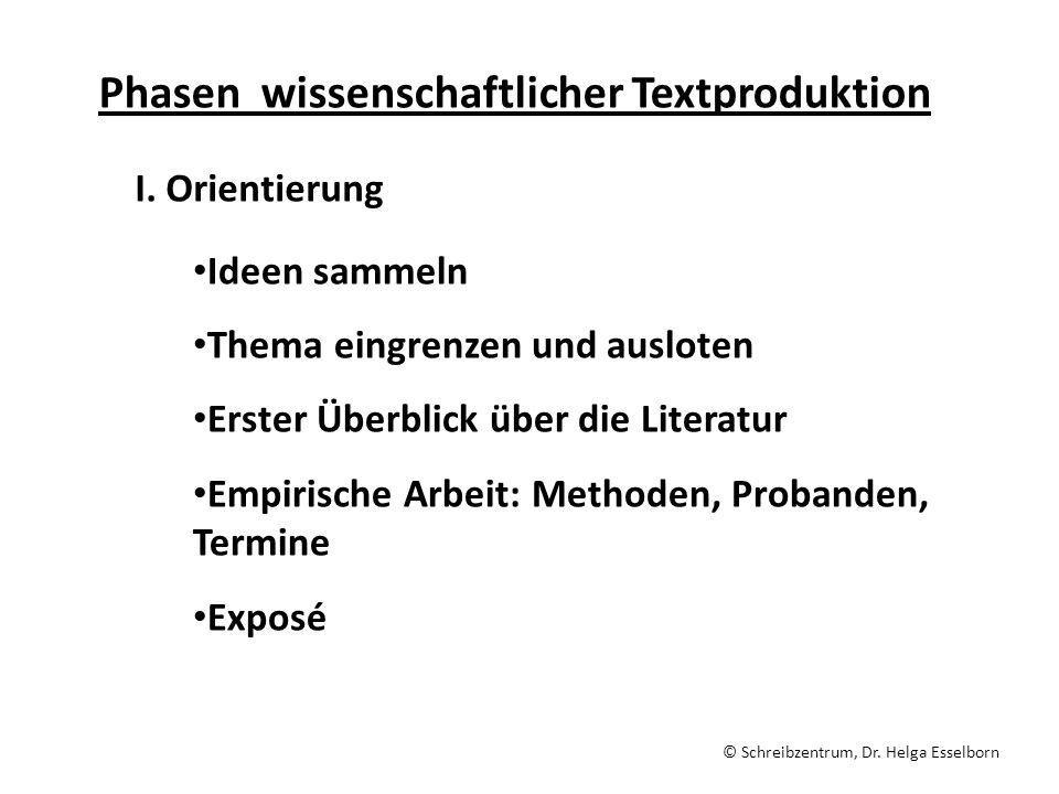 Phasen wissenschaftlicher Textproduktion I. Orientierung Ideen sammeln Thema eingrenzen und ausloten Erster Überblick über die Literatur Empirische Ar