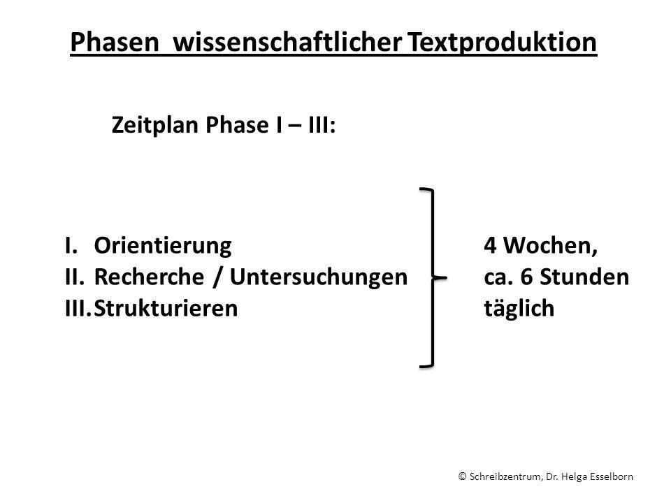 Phasen wissenschaftlicher Textproduktion Zeitplan Phase I – III: I.Orientierung II.Recherche / Untersuchungen III.Strukturieren 4 Wochen, ca. 6 Stunde