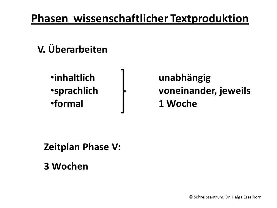 Phasen wissenschaftlicher Textproduktion V. Überarbeiten inhaltlich sprachlich formal Zeitplan Phase V: 3 Wochen unabhängig voneinander, jeweils 1 Woc