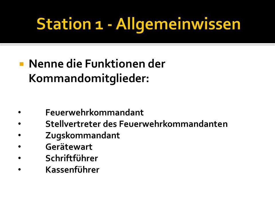 Stand Dezember 2013 Erstellt von FF-Pram – Bruckmüller Manuel