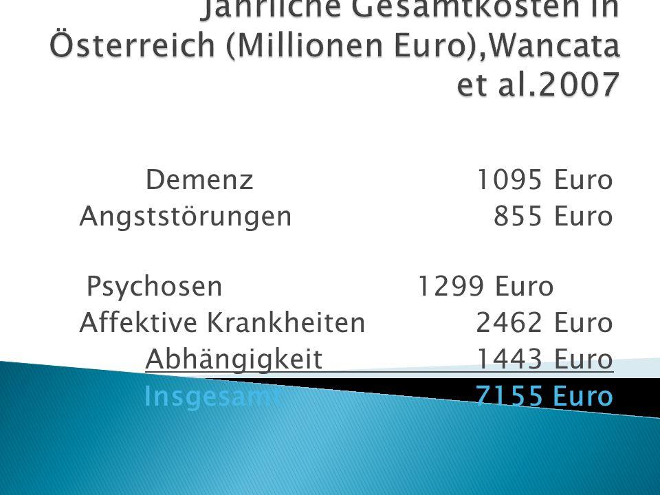 Demenz1095 Euro Angststörungen 855 Euro Psychosen1299 Euro Affektive Krankheiten2462 Euro Abhängigkeit1443 Euro Insgesamt7155 Euro