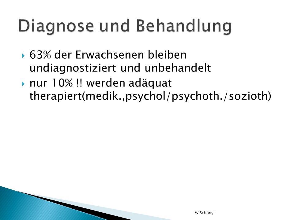 63% der Erwachsenen bleiben undiagnostiziert und unbehandelt nur 10% !! werden adäquat therapiert(medik.,psychol/psychoth./sozioth) W.Schöny