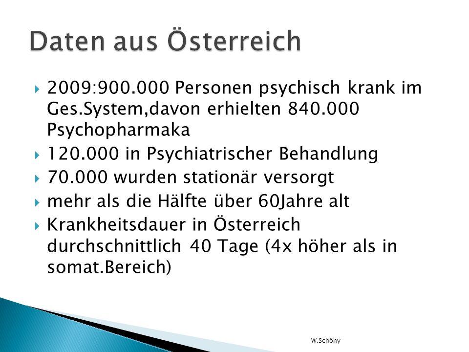 2009:900.000 Personen psychisch krank im Ges.System,davon erhielten 840.000 Psychopharmaka 120.000 in Psychiatrischer Behandlung 70.000 wurden station