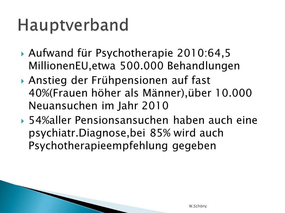 Aufwand für Psychotherapie 2010:64,5 MillionenEU,etwa 500.000 Behandlungen Anstieg der Frühpensionen auf fast 40%(Frauen höher als Männer),über 10.000
