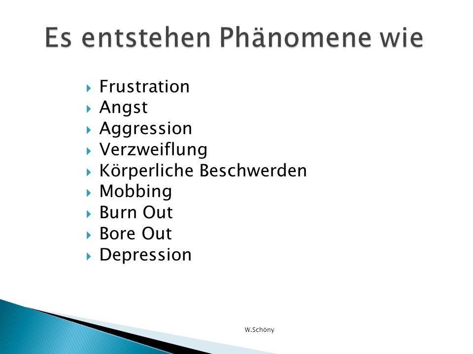 Frustration Angst Aggression Verzweiflung Körperliche Beschwerden Mobbing Burn Out Bore Out Depression W.Schöny