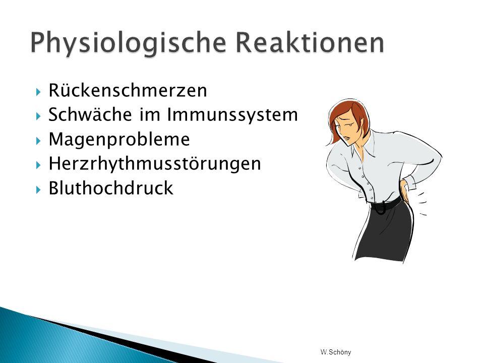 Rückenschmerzen Schwäche im Immunssystem Magenprobleme Herzrhythmusstörungen Bluthochdruck W.Schöny