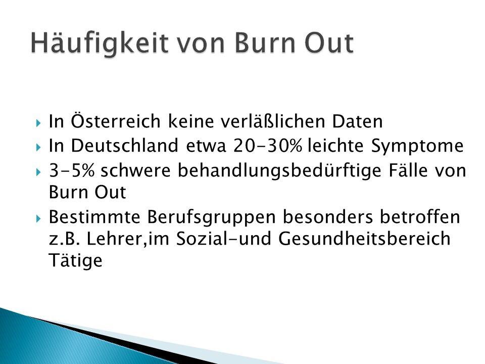 In Österreich keine verläßlichen Daten In Deutschland etwa 20-30% leichte Symptome 3-5% schwere behandlungsbedürftige Fälle von Burn Out Bestimmte Ber
