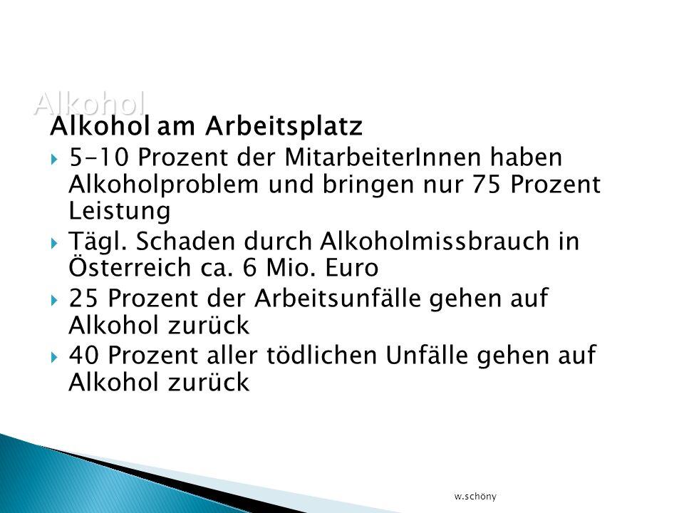 Alkohol am Arbeitsplatz 5-10 Prozent der MitarbeiterInnen haben Alkoholproblem und bringen nur 75 Prozent Leistung Tägl. Schaden durch Alkoholmissbrau