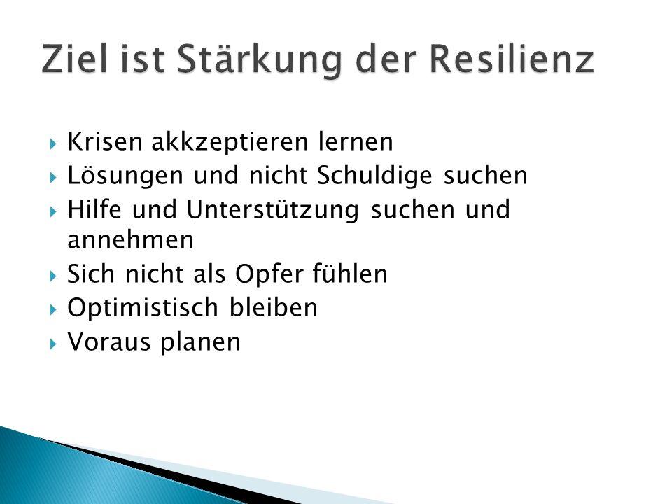 Krisen akkzeptieren lernen Lösungen und nicht Schuldige suchen Hilfe und Unterstützung suchen und annehmen Sich nicht als Opfer fühlen Optimistisch bl
