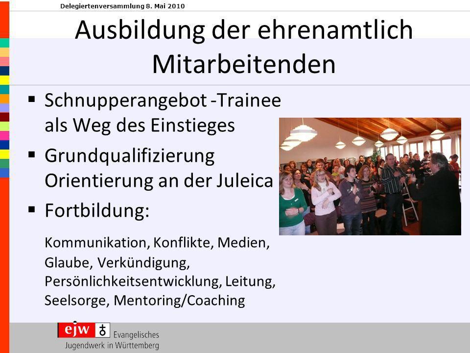 Delegiertenversammlung 8. Mai 2010 Ausbildung der ehrenamtlich Mitarbeitenden Schnupperangebot -Trainee als Weg des Einstieges Grundqualifizierung Ori