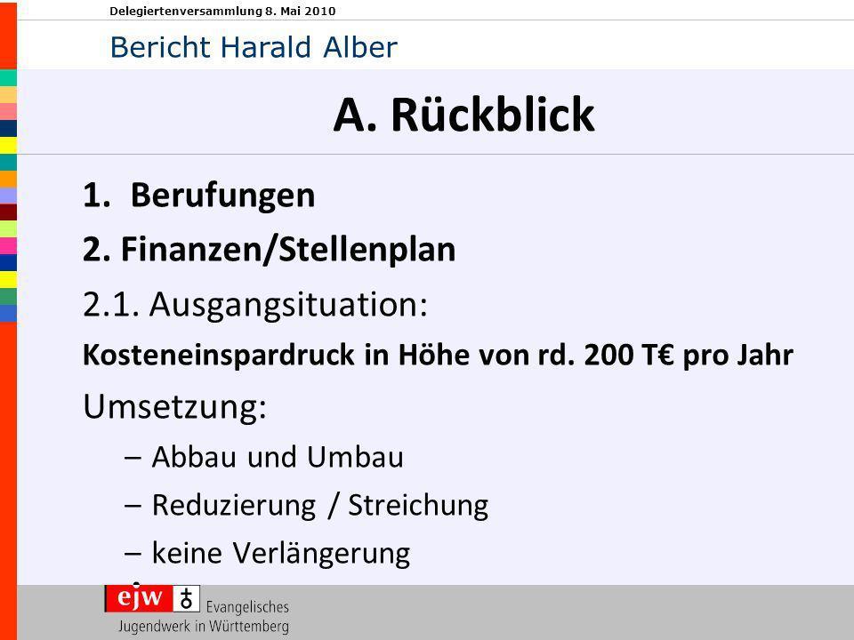 Delegiertenversammlung 8. Mai 2010 A. Rückblick 1.Berufungen 2. Finanzen/Stellenplan 2.1. Ausgangsituation: Kosteneinspardruck in Höhe von rd. 200 T p