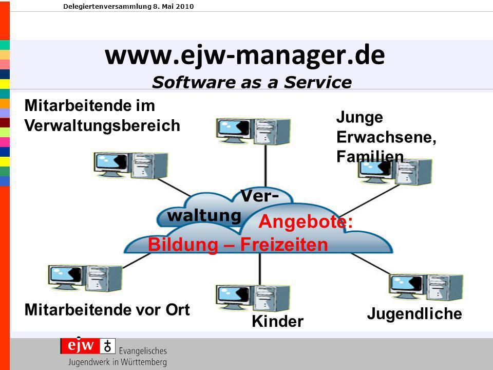 Delegiertenversammlung 8. Mai 2010 www.ejw-manager.de Software as a Service Angebote: Bildung – Freizeiten Junge Erwachsene, Familien Kinder Jugendlic