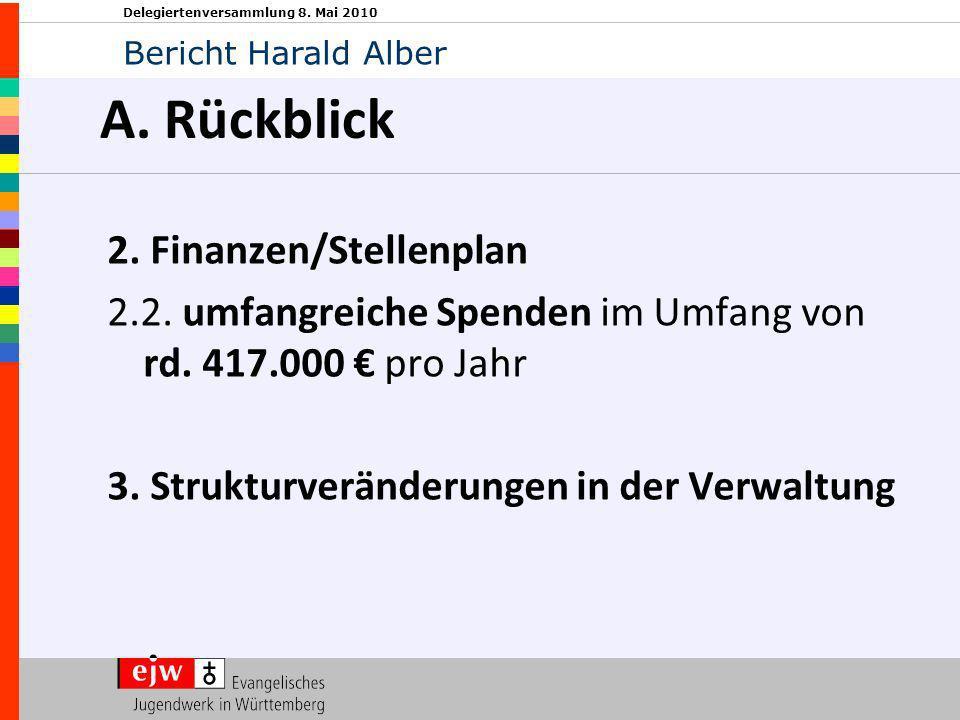 Delegiertenversammlung 8. Mai 2010 A. Rückblick 2. Finanzen/Stellenplan 2.2. umfangreiche Spenden im Umfang von rd. 417.000 pro Jahr 3. Strukturveränd