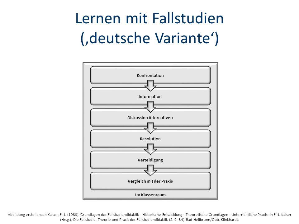 Lernen mit Fallstudien (deutsche Variante) Abbildung erstellt nach Kaiser, F.-J.