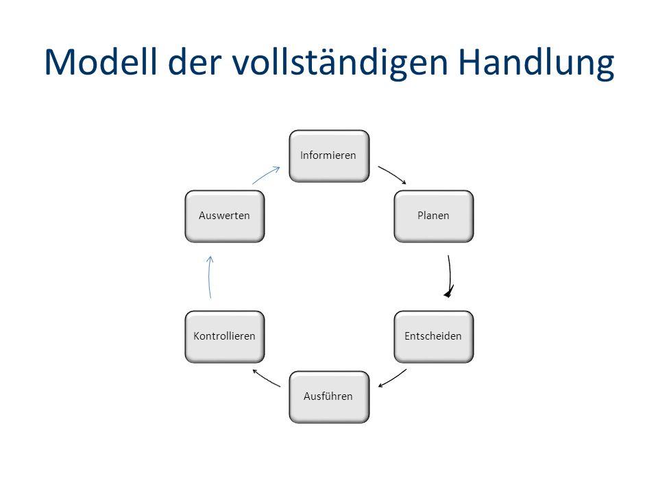Modell der vollständigen Handlung InformierenPlanenEntscheidenAusführenKontrollierenAuswerten