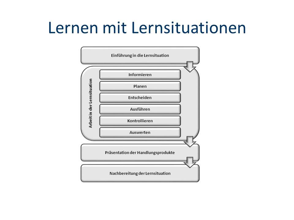 Lernen mit Lernsituationen Präsentation der Handlungsprodukte Arbeit in der Lernsituation Einführung in die Lernsituation Nachbereitung der Lernsituation Informieren Planen Entscheiden Ausführen Kontrollieren Auswerten