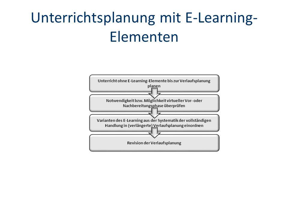 Unterrichtsplanung mit E-Learning- Elementen Notwendigkeit bzw.
