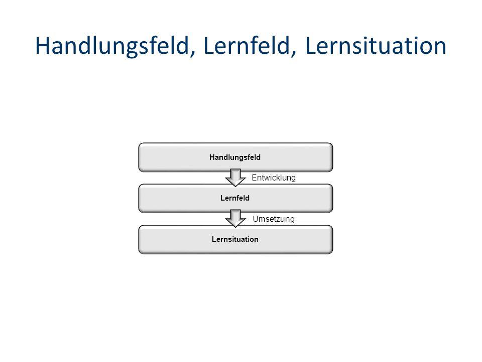 Handlungsfeld, Lernfeld, Lernsituation Lernfeld Handlungsfeld Lernsituation Entwicklung Umsetzung