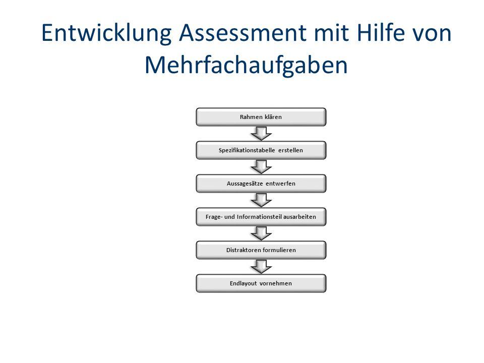 Entwicklung Assessment mit Hilfe von Mehrfachaufgaben Rahmen klären Spezifikationstabelle erstellen Aussagesätze entwerfen Distraktoren formulieren Endlayout vornehmen Frage- und Informationsteil ausarbeiten