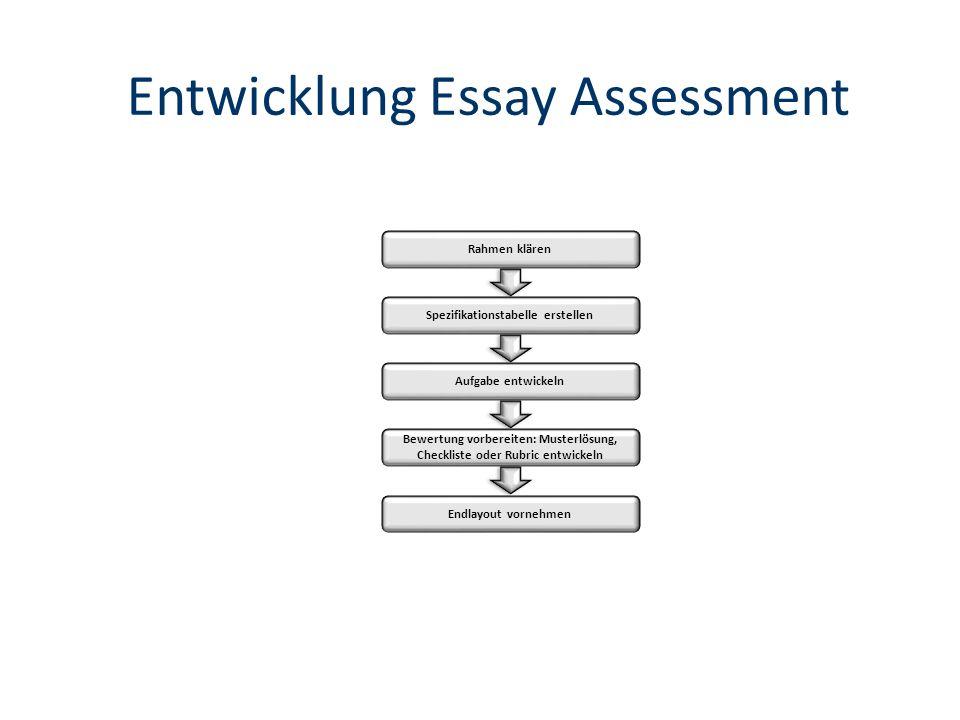 Entwicklung Essay Assessment Rahmen klären Spezifikationstabelle erstellen Aufgabe entwickeln Endlayout vornehmen Bewertung vorbereiten: Musterlösung, Checkliste oder Rubric entwickeln