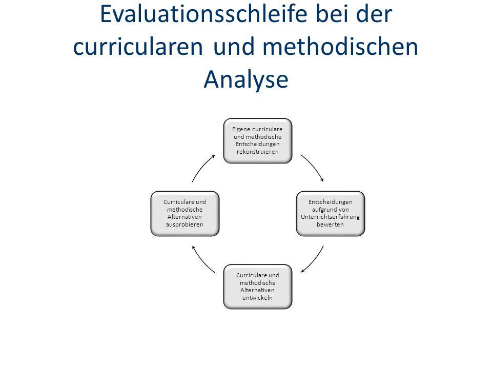 Evaluationsschleife bei der curricularen und methodischen Analyse Eigene curriculare und methodische Entscheidungen rekonstruieren Entscheidungen aufgrund von Unterrichtserfahrung bewerten Curriculare und methodische Alternativen entwickeln Curriculare und methodische Alternativen ausprobieren