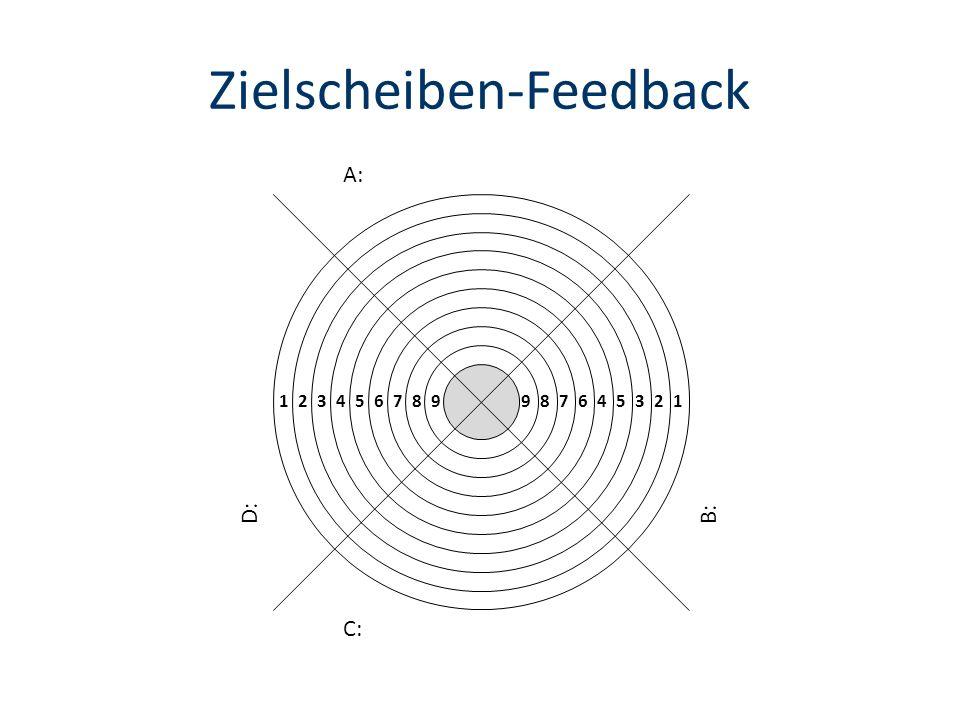 Zielscheiben-Feedback 123456789987564321 A: B: C: D: