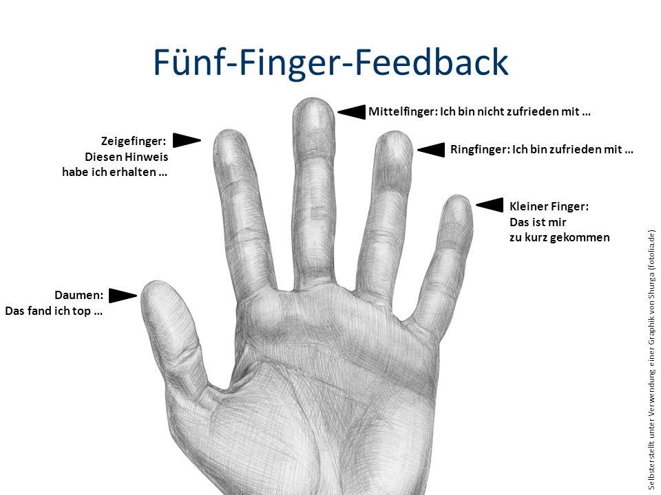 Fünf-Finger-Feedback Kleiner Finger: Das ist mir zu kurz gekommen Ringfinger: Ich bin zufrieden mit … Mittelfinger: Ich bin nicht zufrieden mit … Daumen: Das fand ich top … Zeigefinger: Diesen Hinweis habe ich erhalten … Selbsterstellt unter Verwendung einer Graphik von Shurga (fotolia.de)
