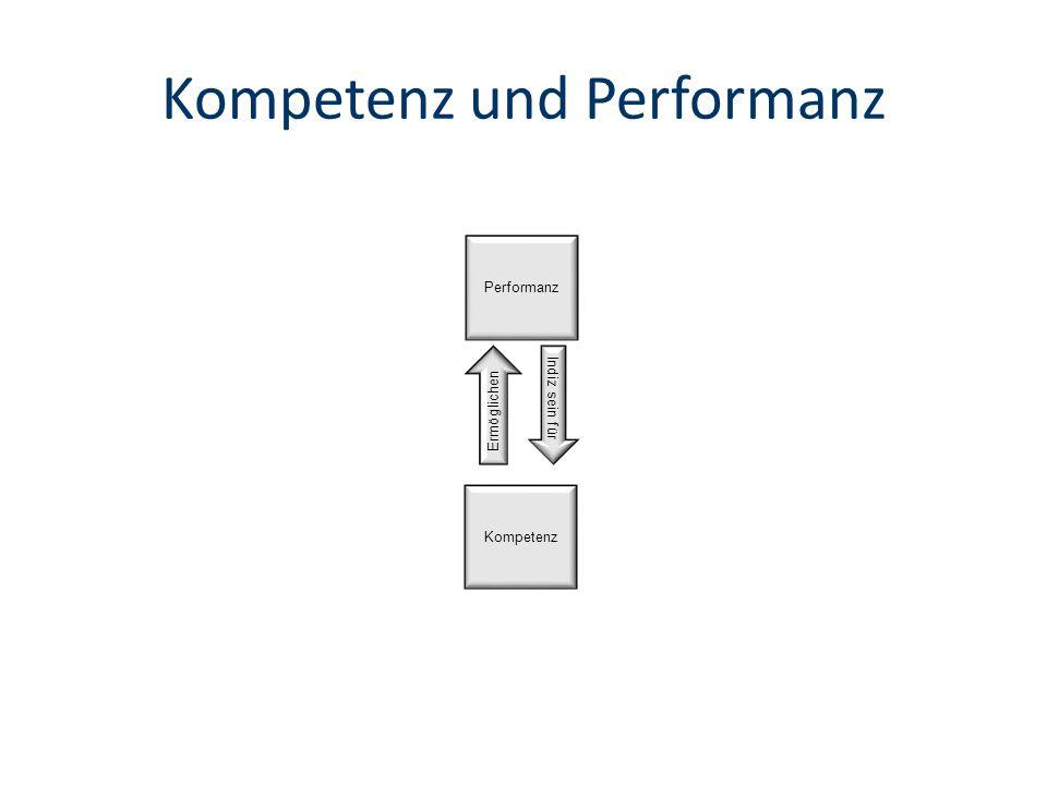 Kompetenz und Performanz Kompetenz Performanz Ermöglichen Indiz sein für
