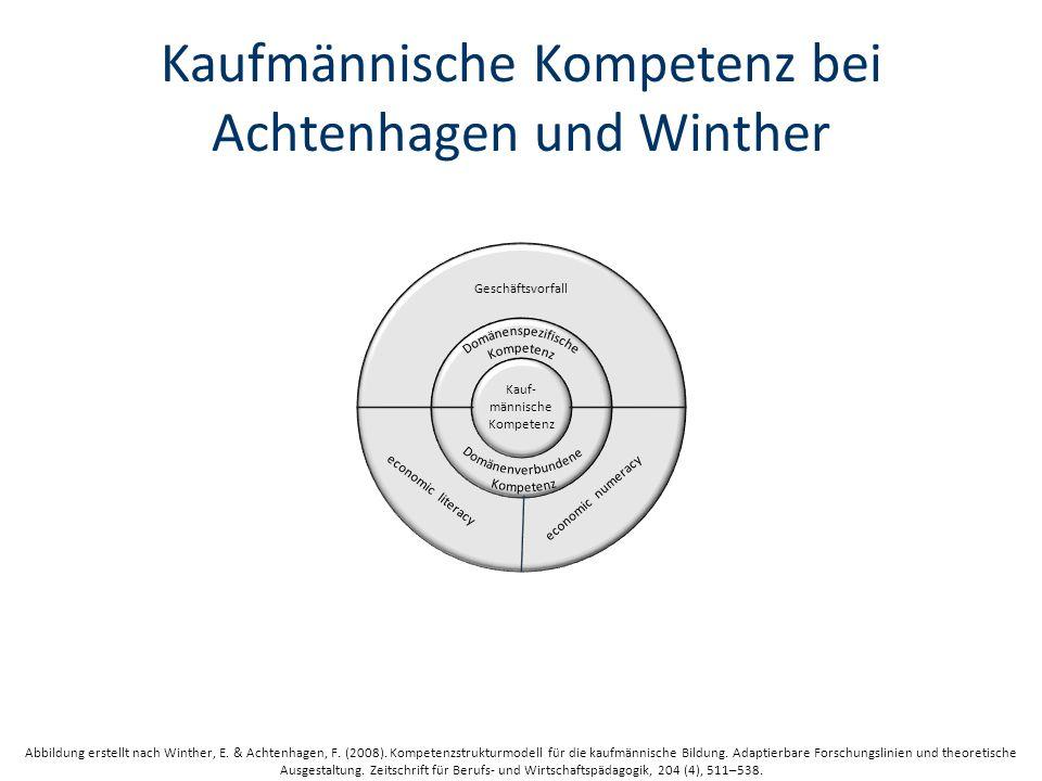Kaufmännische Kompetenz bei Achtenhagen und Winther Geschäftsvorfall economic literacy economic numeracy Kauf- männische Kompetenz Abbildung erstellt nach Winther, E.