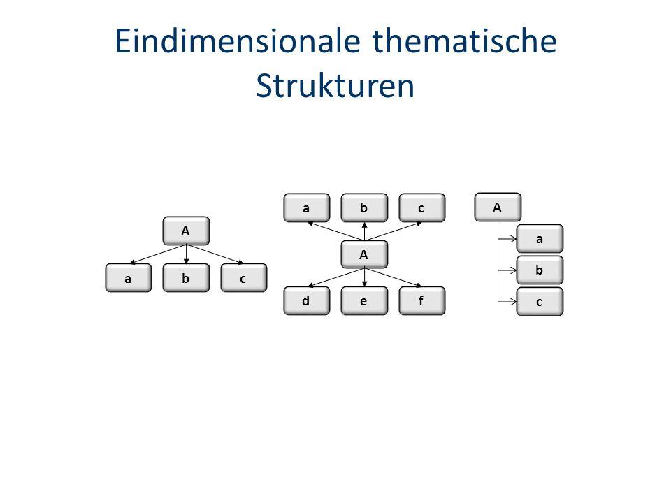 A abc A def abc A a b c Eindimensionale thematische Strukturen