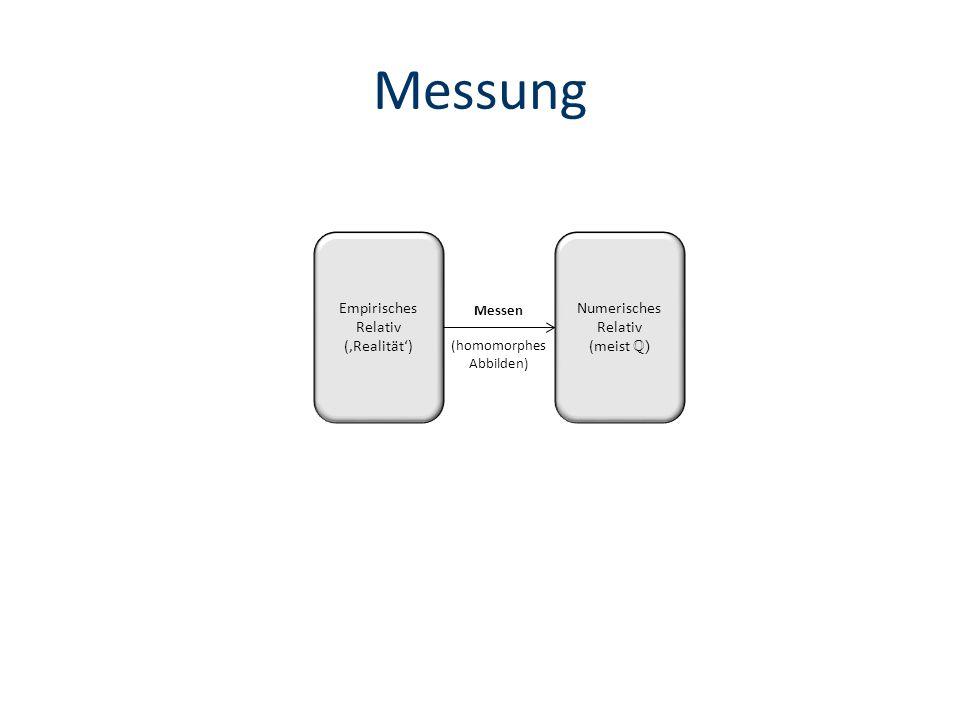 Empirisches Relativ (Realität) Numerisches Relativ (meist ) Messen (homomorphes Abbilden) Messung