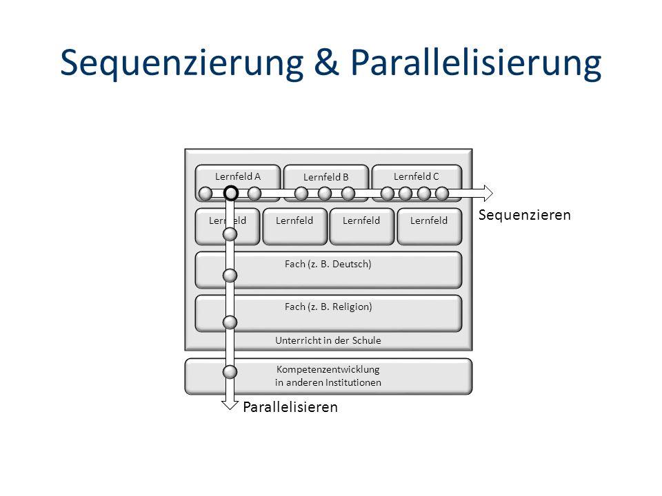 Sequenzierung & Parallelisierung Unterricht in der Schule Fach (z.