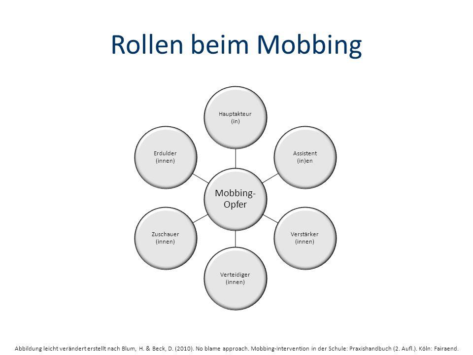 Rollen beim Mobbing Mobbing- Opfer Hauptakteur (in) Assistent (in)en Verstärker (innen) Verteidiger (innen) Zuschauer (innen) Erdulder (innen) Abbildung leicht verändert erstellt nach Blum, H.
