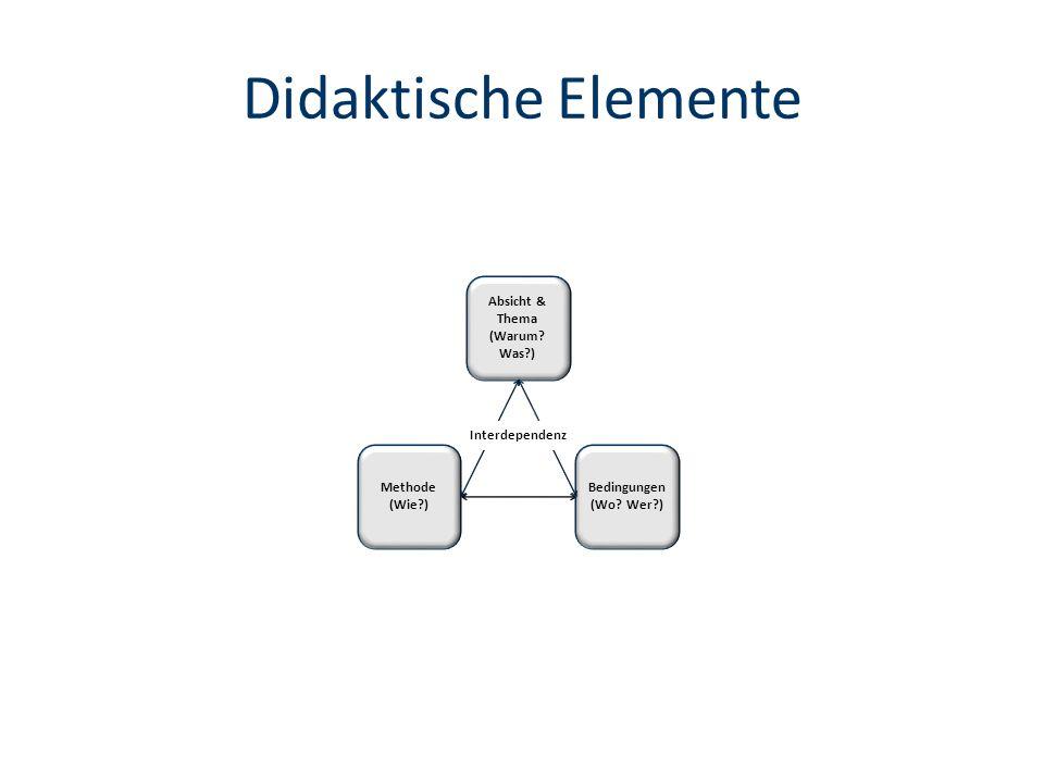 Didaktische Elemente Absicht & Thema (Warum.Was?) Methode (Wie?) Bedingungen (Wo.