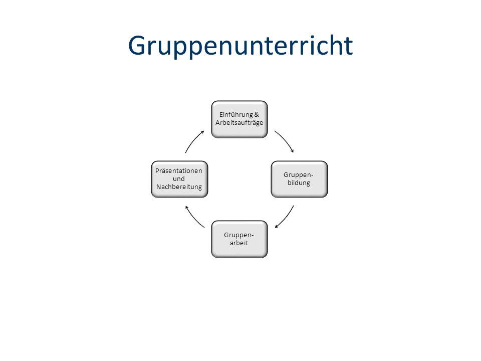 Gruppenunterricht Einführung & Arbeitsaufträge Gruppen- bildung Gruppen- arbeit Präsentationen und Nachbereitung