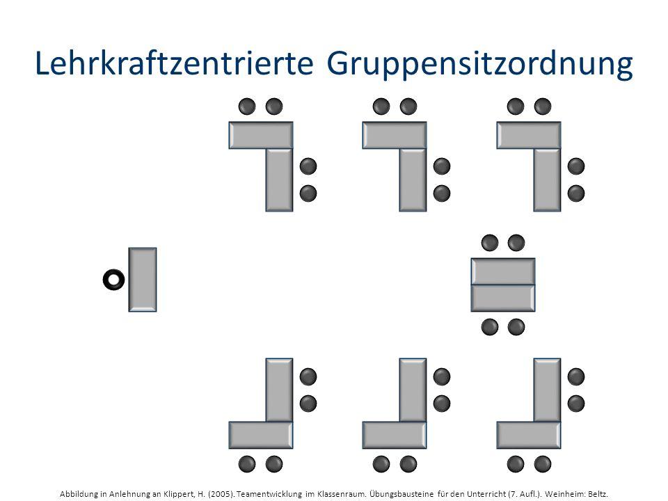 Lehrkraftzentrierte Gruppensitzordnung Abbildung in Anlehnung an Klippert, H.