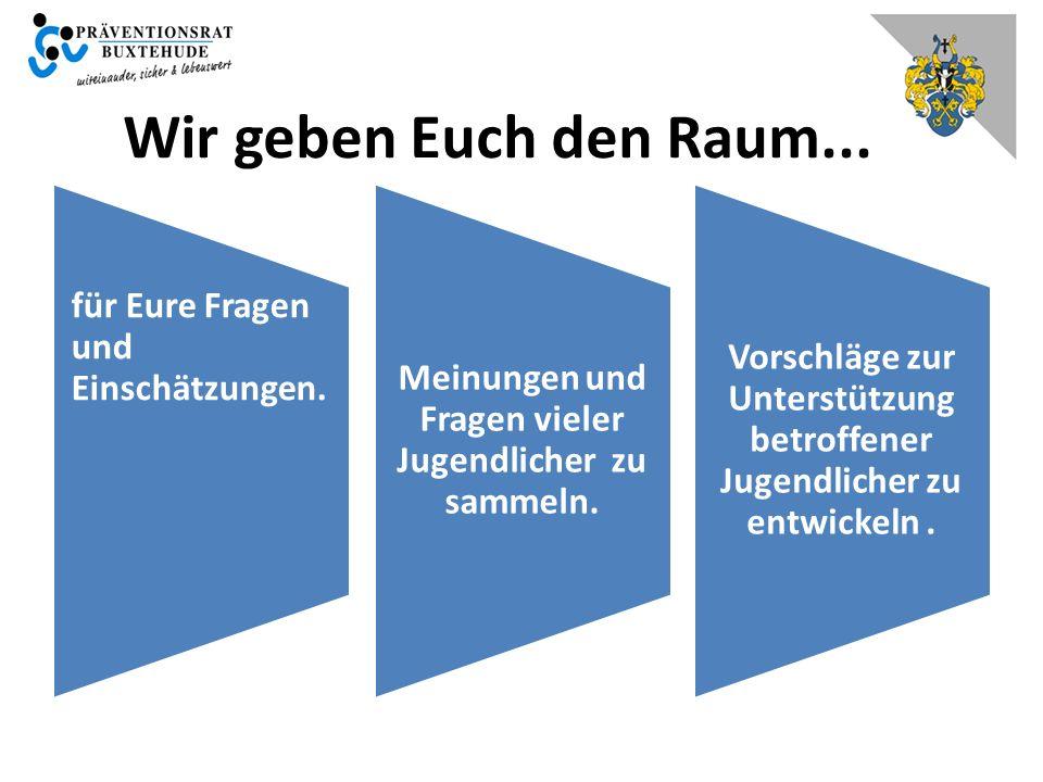 Weiteres Vorgehen Schülervertretungen von sechs weiterführenden Schulen in Buxtehude sollen zu einem Workshop Ende Februar/Anfang März eingeladen werden.