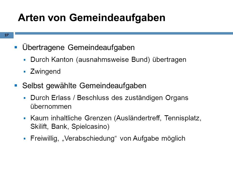 Arten von Gemeindeaufgaben Übertragene Gemeindeaufgaben Durch Kanton (ausnahmsweise Bund) übertragen Zwingend Selbst gewählte Gemeindeaufgaben Durch E