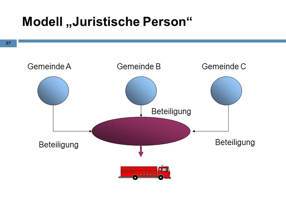 Modell Juristische Person 37 Gemeinde AGemeinde CGemeinde B Beteiligung