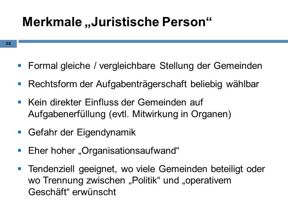 Merkmale Juristische Person Formal gleiche / vergleichbare Stellung der Gemeinden Rechtsform der Aufgabenträgerschaft beliebig wählbar Kein direkter E