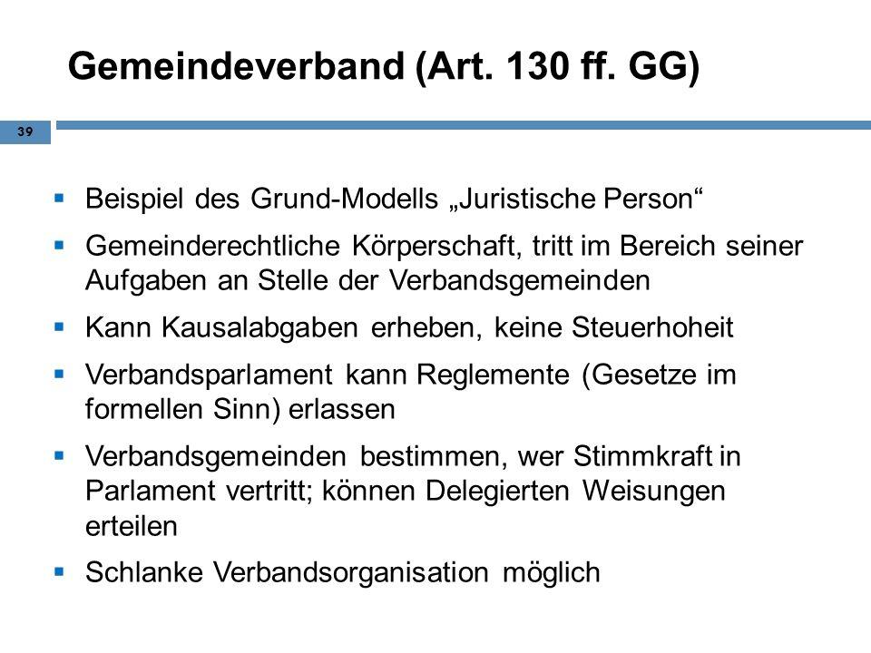 Gemeindeverband (Art. 130 ff. GG) Beispiel des Grund-Modells Juristische Person Gemeinderechtliche Körperschaft, tritt im Bereich seiner Aufgaben an S
