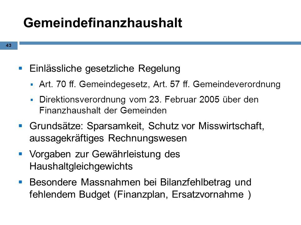 Gemeindefinanzhaushalt Einlässliche gesetzliche Regelung Art. 70 ff. Gemeindegesetz, Art. 57 ff. Gemeindeverordnung Direktionsverordnung vom 23. Febru