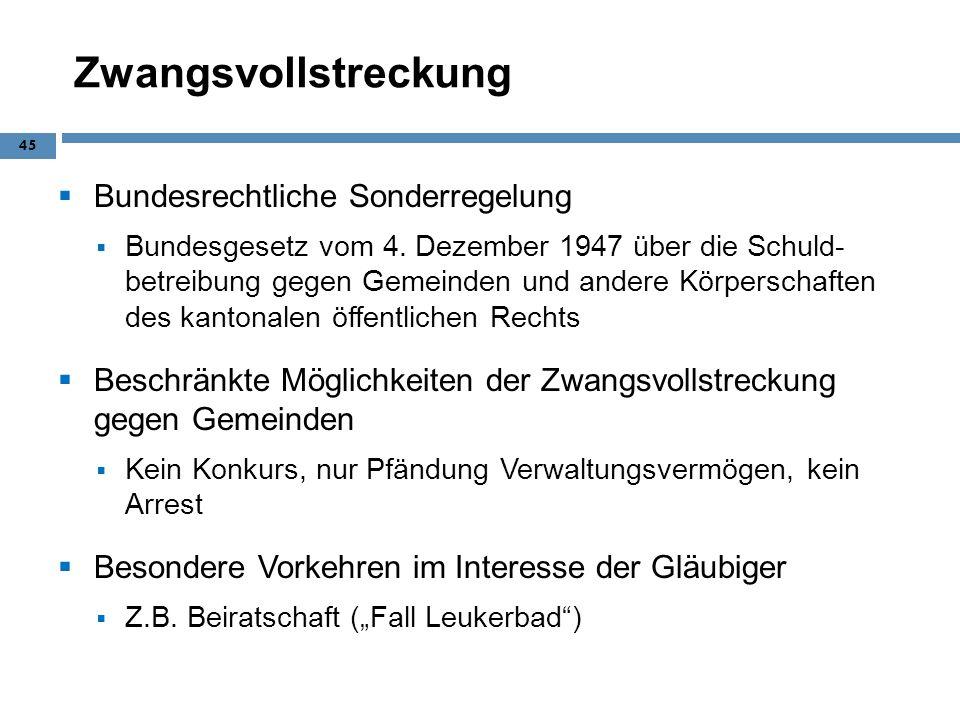 Zwangsvollstreckung Bundesrechtliche Sonderregelung Bundesgesetz vom 4. Dezember 1947 über die Schuld- betreibung gegen Gemeinden und andere Körpersch