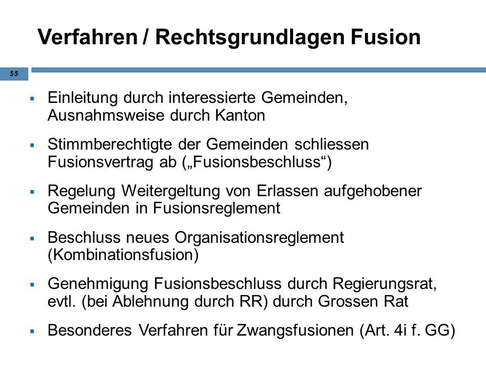 Verfahren / Rechtsgrundlagen Fusion Einleitung durch interessierte Gemeinden, Ausnahmsweise durch Kanton Stimmberechtigte der Gemeinden schliessen Fus
