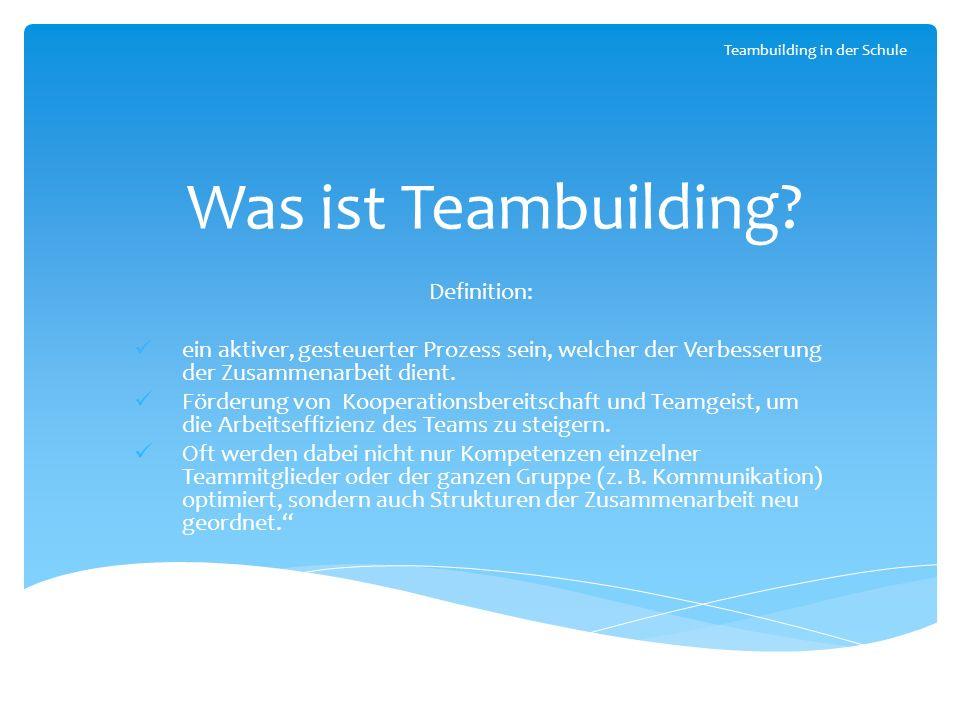 Was ist Teambuilding? Definition: ein aktiver, gesteuerter Prozess sein, welcher der Verbesserung der Zusammenarbeit dient. Förderung von Kooperations