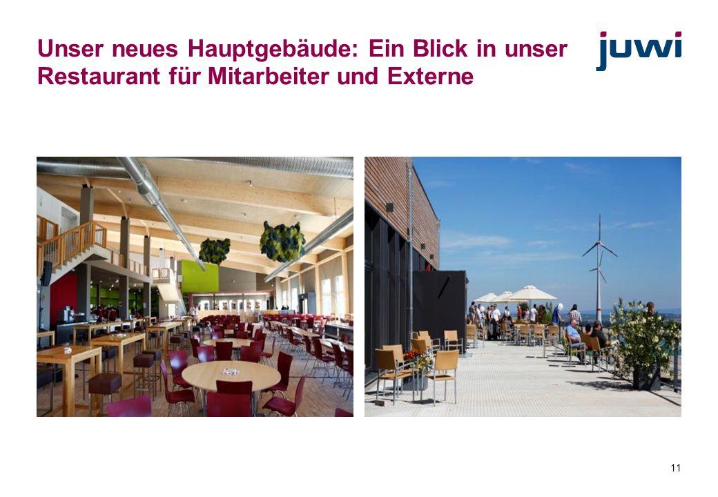 11 Unser neues Hauptgebäude: Ein Blick in unser Restaurant für Mitarbeiter und Externe